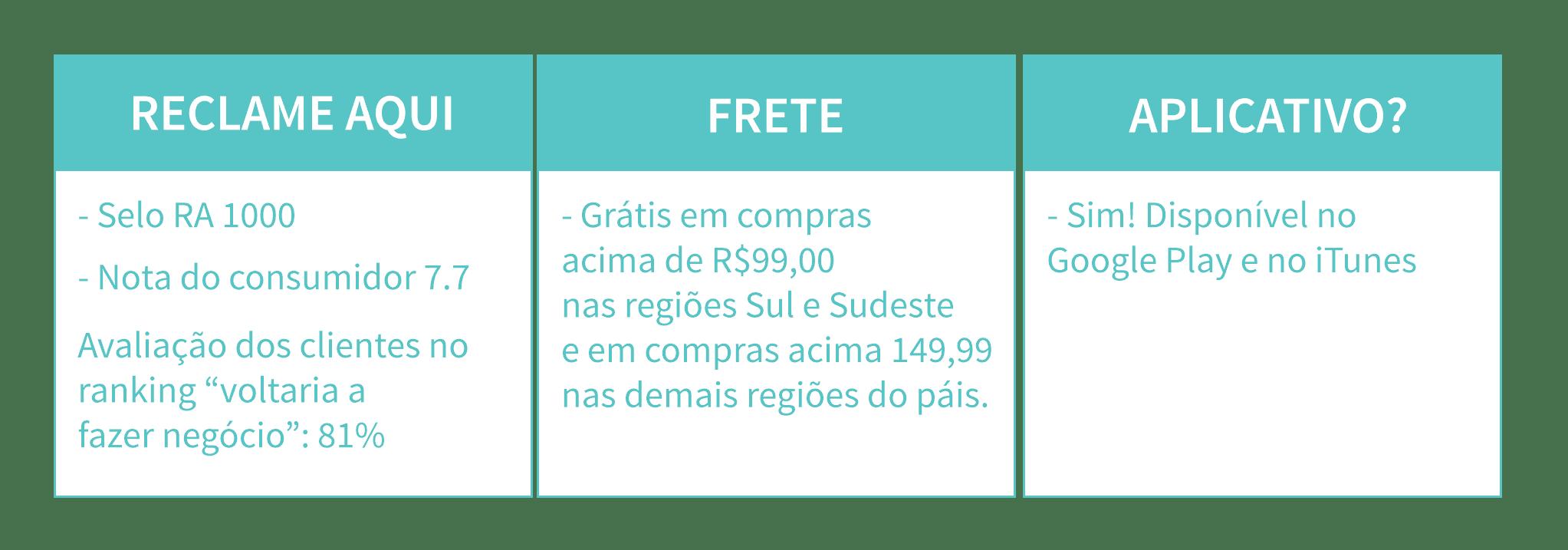 0b40c48dc Só no Brasil, são mais de mil marcas e 110 mil produtos separados em cinco  categorias: roupas, sapatos, ...